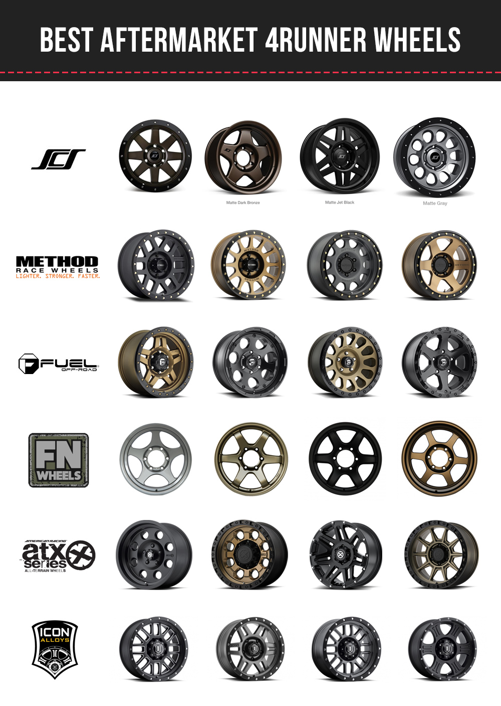 4runner Bolt Pattern Unique Inspiration Ideas