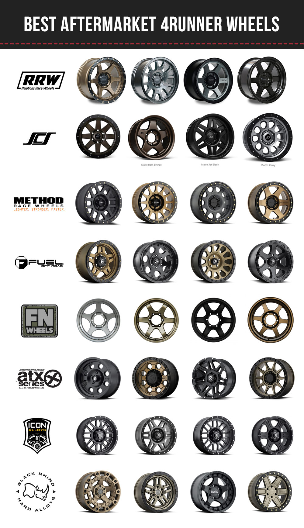 5th Gen 4Runner Wheel Guide 2019