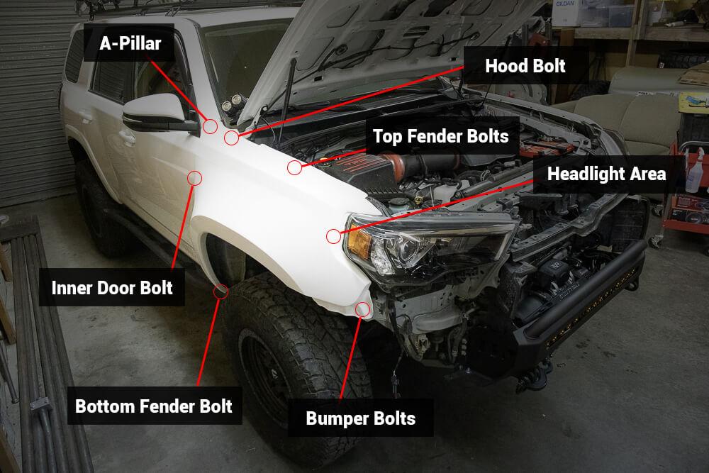 Fiberglass Install - Position Fiberglass Fenders (Diagram)