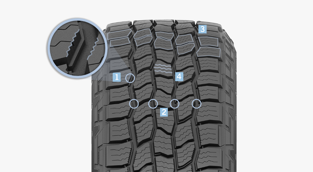 Cooper Discoverer AT3 4S Tire Review: A Solid, Fully Four-Season Tire for 5th Gen 4Runner: Anatomy of a Tire